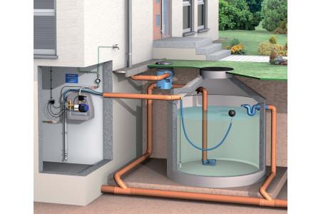 Filtri za deževnico, zbiralniki vode, črpalke in črpalna tehnika